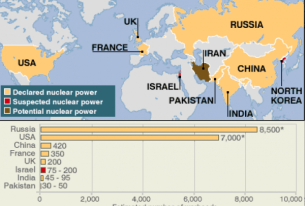 Nuclear Weapons in Asia Predicted to Increase