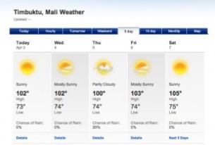 Feeling the heat in Mali
