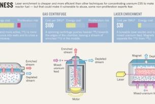 "Nature:  NRC Decision on Laser Enrichment ""Unfortunate"""
