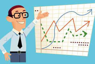 U.S. Leading Economic Indicators Improving