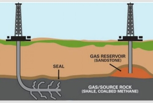 Some Basics on Fracking to Join the Informed Discussion