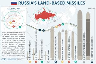 Elements Determining Modern Defense Strategy