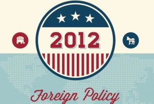 Foreign Policy Association's Candidate Selector