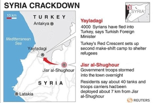 Turkish-Syrian border standoff: An overview