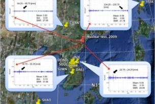 More on GPS Detection of Nuke Tests