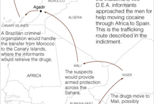 Thugs, Drugs & Terrorism: Nothing New Under the (African) Sun