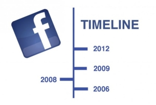 The Foreign Policy Timeline on Facebook