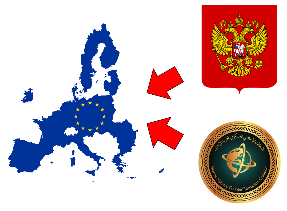 Russia and IMAFT pressure on EU borders