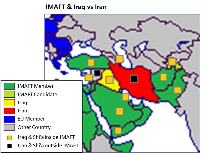 Iran vs Iraq competition over Shi'a leadership; Iran vs Iraq clients; Islamic Military Alliance