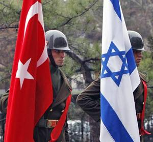 On Turkish Foreign Policy and the Middle East (Interview)