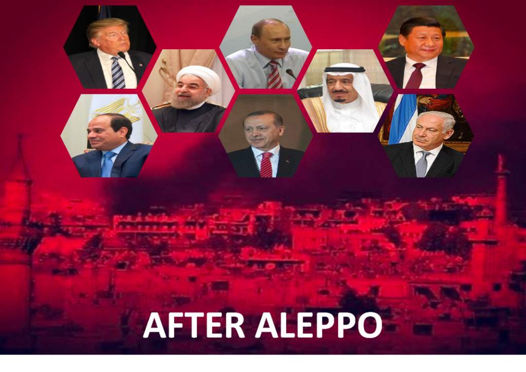 After Aleppo: what will leaders of the USA, Russia, China, Iran, Saudi Arabia, Egypt, Turkey and Israel do?