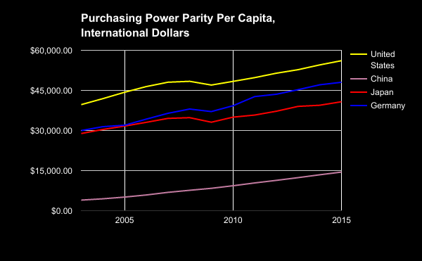 The Fed, Trade, and Dollar Purchasing Power