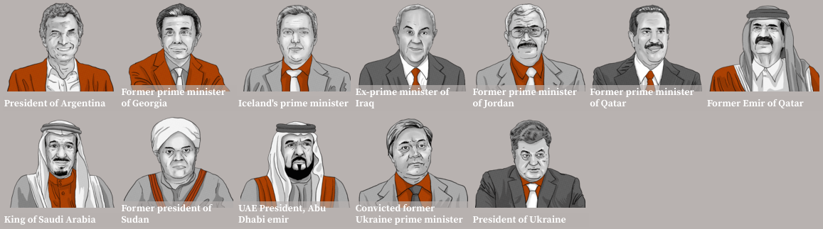 Country leaders