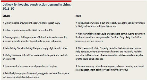 tapping the ethnic housing market