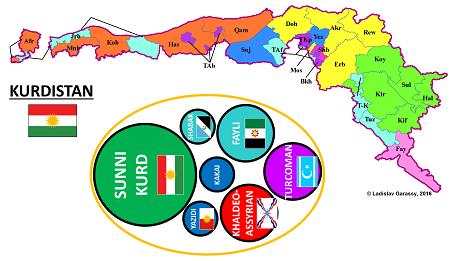 Independent Kurdistan