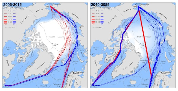 Fastest Trans-Arctic navigation routes during September at present (2006-2015) and by midcentury (2040-2059) with RCP 4.5, for ships seeking to cross the Arctic Ocean between the North Atlantic and the Pacific.  Red lines indicate fastest available routes for Polar Class 6 icebreakers; blue lines indicate fastest available routes for common open-water ships.