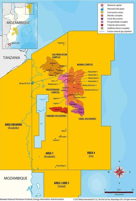 Mozambique-Rovuma-Offshore-Gas-