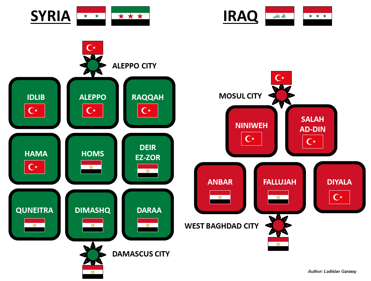 Turkish and Egyptian Occupation in Iraq and Syria