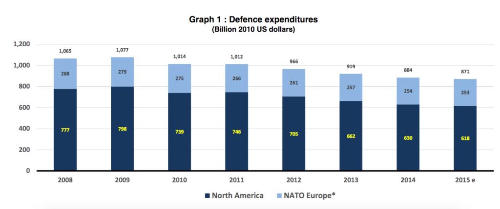 NATO Press Release, Jan 28, 2016