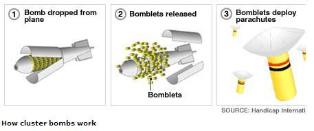 cluster-bomb.jpg