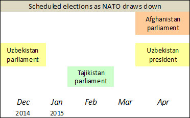 As NATO Draws Down, Feuding Neighbors' Elections May Heat Up