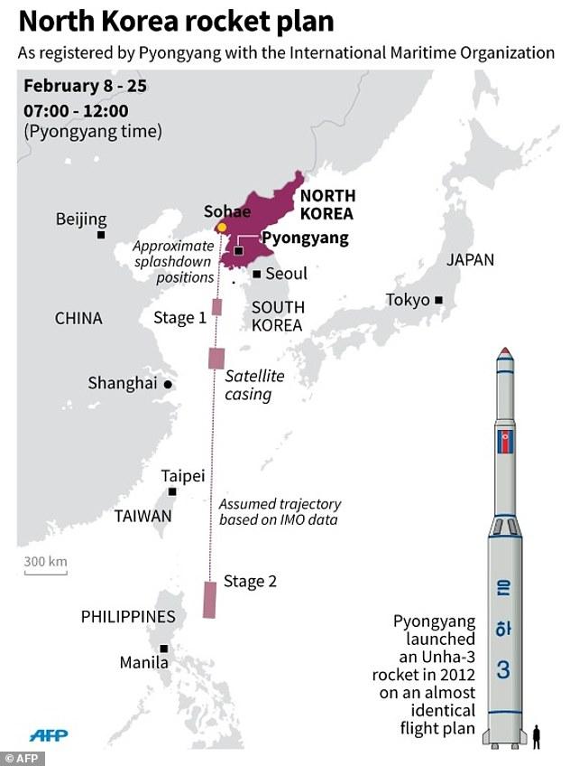 north korea rocket plan