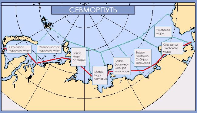 Северный морской путь курсовая работа