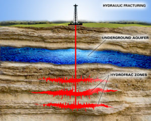 Fracking picture Edith Honan Reuters June 18. 2010