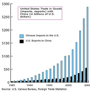 Did China make a $200 billion trade offer to the US? Beijing says no