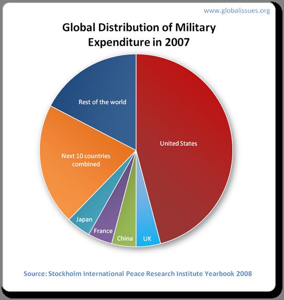 Economic Warfare: China Threatens U.S. Debt as WMD ...